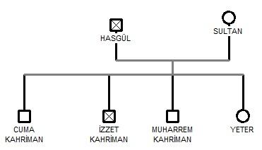 113 Hasgül Sultan